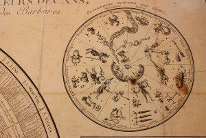 horoscope occult